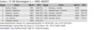 2019 2020 » Bezirksliga - Gruppe West